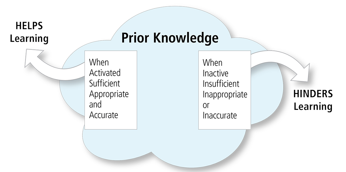 PriorKnowledge_Combined Files-1