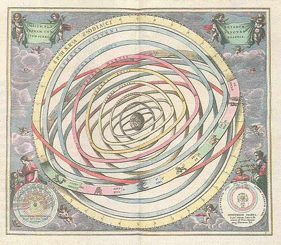 The Solar System according to the geocentric model of Claudius Ptolemaeus. By Andreas Cellarius. This work is in the US Public domain.